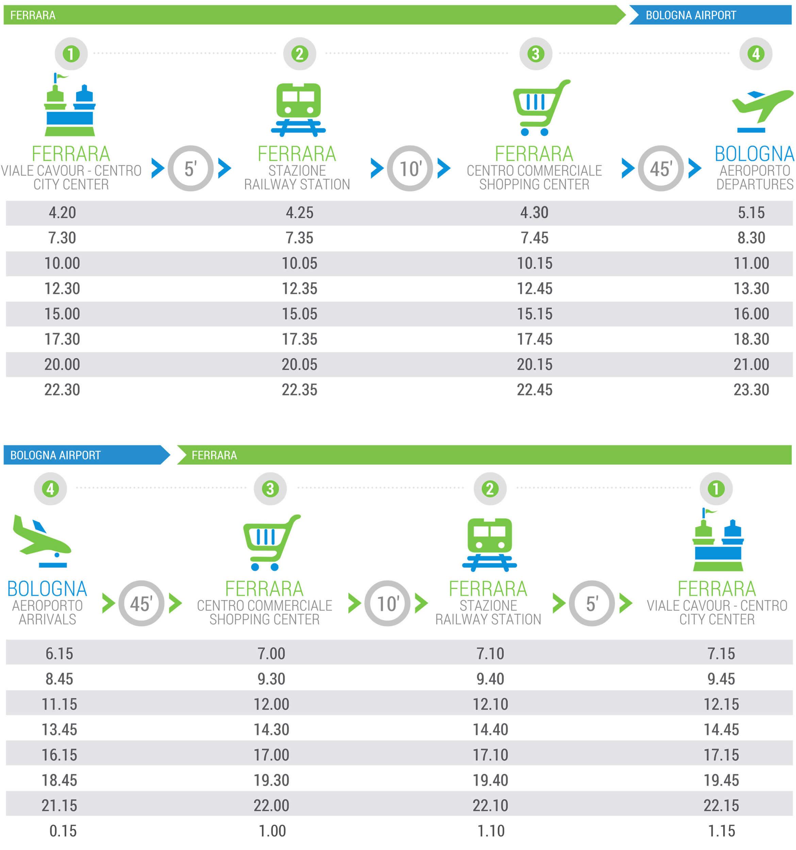 Orari stampabili- Printable schedule